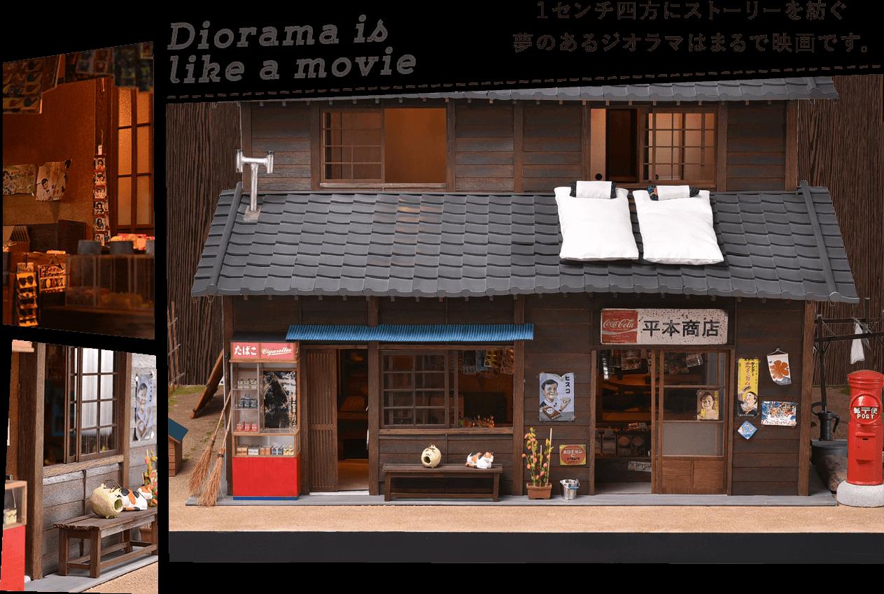 Diorama production concept ミニチュアファクトリーのジオラマ