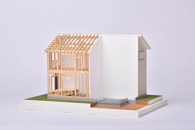 21 構造分割模型