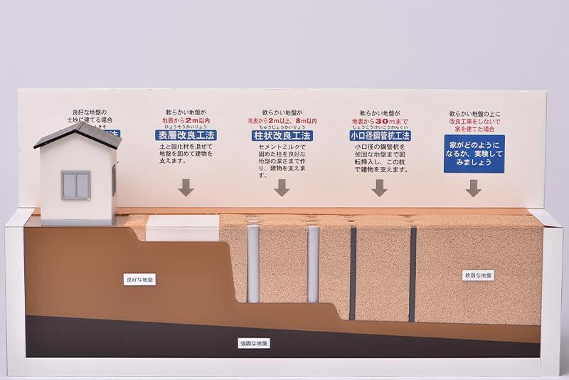 22 地盤改良工法説明模型